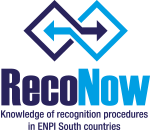 RecoNow